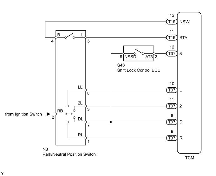 Park Neutral Position Switch Circuit