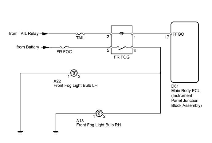 Fog Light Relay Wiring Diagram from zatonevkredit.ru